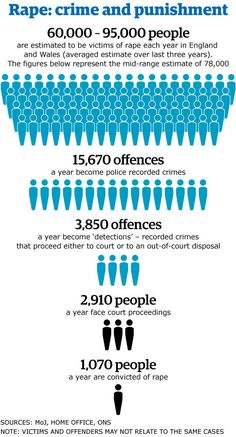 """""""Rape: Crime & Punishment"""" 