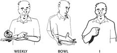 "American Sign Language grammar system example: (set time first/tense) VERB + SUBJECT. (Weekly) BOWL + ME. English interpretation options: ""I bowl weekly"" or ""I go bowling every week"" etc"