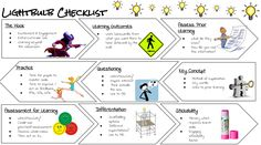 This is a checklist I have created for lesson planning. I have taken inspiration from the many lesson plan variations stemming from and tried to link in hints and tips I ha. Teaching History, Student Teaching, Teaching Science, Teaching Strategies, Teaching Resources, Teaching Ideas, Tes Resources, Lesson Plan Templates, Lesson Plans