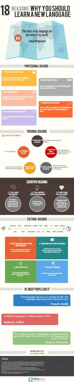 Educational infographic : 18 Reasons Why You Should Learn a New Language Infographic