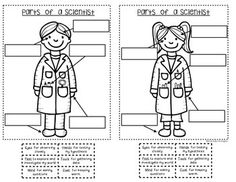14 Best What does a scientist look like? images in 2013