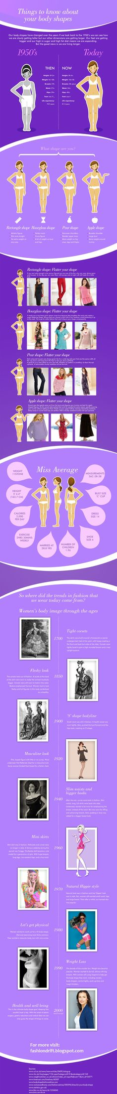 Things To Know About Your Body Shapes