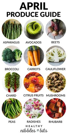 April Produce Guide - whats in season recipe ideas gacomole recipes ; In Season Produce, Fruit In Season, Fruit And Veg, Fruits And Veggies, Fresh Fruit, Hacks Cocina, Planning Menu, Clean Eating, Healthy Eating