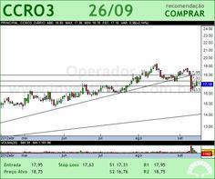 CCR SA - CCRO3 - 26/09/2012 #CCRO3 #analises #bovespa