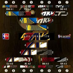 NBA Playoffs 2015-16...Cleveland Cavaliers NBA Champions 2016!!