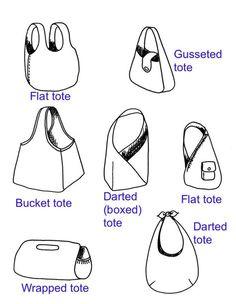 Goede uitleg, duidelijk en gestructureerd over tassen maken!!!!