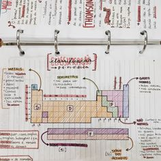 Studyblr of a nerdish girl: Photo Chemistry Basics, Chemistry Notes, Teaching Chemistry, Chemistry Lessons, Science Notes, Chemistry Classroom, Life Science, School Organization Notes, Study Organization
