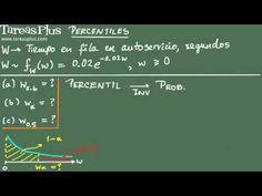 Percentiles o Cuantiles