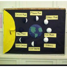 نتيجة بحث الصور عن ‪phases of the moon project for kids‬‏ First Grade Science, Middle School Science, Elementary Science, Science Classroom, Teaching Science, Space Classroom, Teaching Aids, Science Fair Projects, Science Lessons
