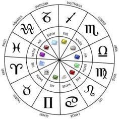 pingl par pp sur how to runes pinterest signe astrologique signes et astrologie. Black Bedroom Furniture Sets. Home Design Ideas