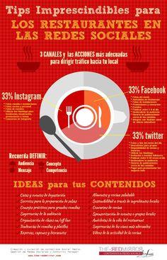 Consejos para restaurantes en Redes Sociales #infografia