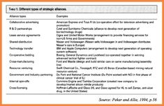 Image result for examples of joint venture