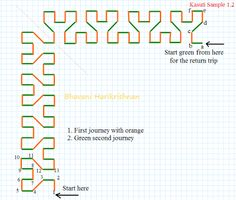 kasuti embroidery tutorial