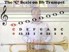 This lesson teaches trumpet students to play the C scale and arpeggio.