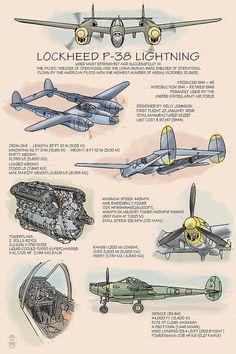 P-38 Lightning Technical Art Prints by NightingaleArtwork on Etsy