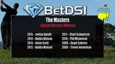 Masters Odds | PGA Golf Masters Picks Golf Events, Golf Betting, Jordan Spieth, Phil Mickelson