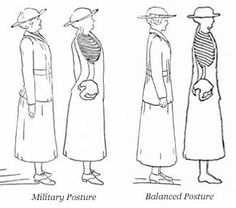drawing showing military posture and balanced posture