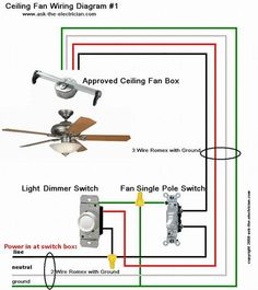 Ceiling Fan Switch Wiring Diagrams 1970 Vw Beetle Tail Light Diagram Hunter Fans 17 Best Installation Images Ceilingfull Color