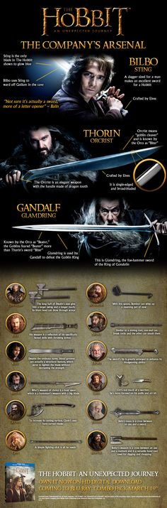 Weapons - The Hobbit: The company of Dwarves, Bilbo and Gandalf carry some unique, memorable weapons like Bilbo's Sting and Gandalf's Glamdring, both discovered in the Tro...