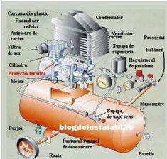 Un compresor de aer se dovedește util în orice gospodărie. Îl poți folosi pentru umflarea anvelopelor de la mașină, a piscinei gonflabile sau a mingii de fotbal. Practic, cu un compresor de aer ieftin poți umfla orice este gonflabil sau pneumatic. Faucet