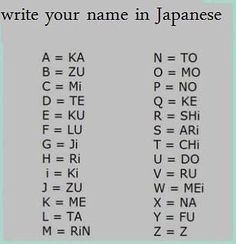 Resultado de imagen de japanese alphabet with english letters