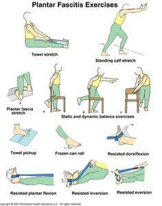 Plantar Fasciitis Exercises - these are actually great exercises to be done at home for heel pain caused by plantar fasciitis.