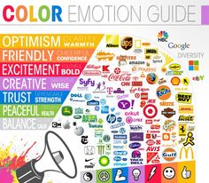 Semiotics also touches on color and how it plays a factor in visual communication for example this photo is describing how certain colors are related to specific emotions. The Psychology of Color in Marketing and Branding Color Emotion Guide E-mail Marketing, Online Marketing, Digital Marketing, Marketing Branding, Marketing Colors, Color Psychology Marketing, Business Branding, Psychology Of Color, Marketing Strategies