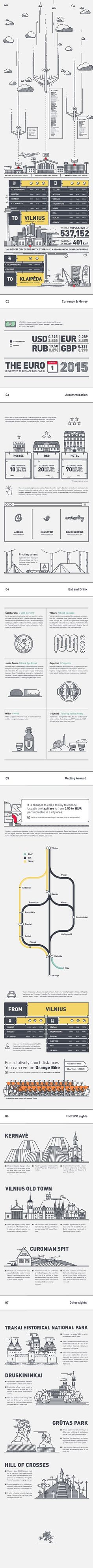 The way this information is set up in the design makes it interesting to look at and easy to understand. The colors are easy to look at and aren't too bright.: