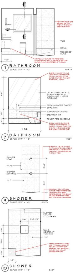 Interior Elevations - Architectural Graphics Standards