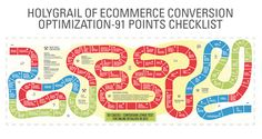 The 91 Point Ecommerce Optimization Checklist. Holy Grail Of E-Commerce Conversion Optimization - 91 Points Checklist. Marketing Automation, Social Marketing, Inbound Marketing, Sales And Marketing, Marketing Digital, Internet Marketing, Online Marketing, E Commerce, Web Analytics