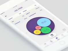 UI / UX Study for a Health Tracking app. Trying to focus on a colorful flow to make it playful and more appealing