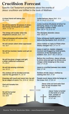 #OldTestament prophecies about the events of Jesus' crucifixion (from NIV Quickview Bible) #Easter #Lent #Lent2014 pic.twitter.com/Hs42r2PVW7