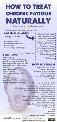 natural treatments for chronic fatigue and adrenal fatigue Check out Dieting Digest