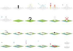 LANDSCRAPER OFFICE - MARANTZ arquitectura Design Strategy, Diagram, Map, Ideas, Skyscrapers, Proposal, Concept, Architects, Buenos Aires
