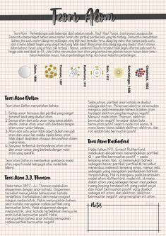 Teori Atom 10 Sma