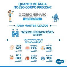 Você bebe água? O nosso organismo precisa de água para se manter bem hidratado e funcionando 100%, pois as funções vitais dos órgãos dependem dela para realizar plenamente. ;)