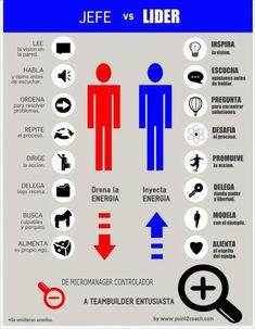 Jefe vs Líder  Ideas Desarrollo Personal para www.masymejor.com