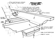 pergola detail sketch. Connecting to roof.