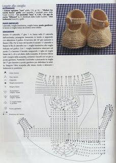 Crochet y Bebê: Sapatinhos de bebê