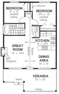 House Plan No.135244 House Plans by WestHomePlanners.com