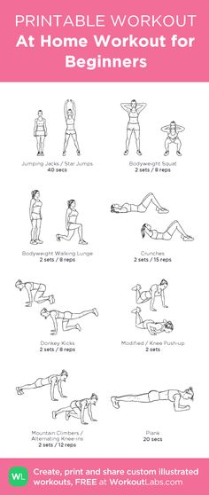 At Home Full Body Workout for Beginners (Women) from WorkoutLabs.com • Click through to download as printable PDF! #customworkout