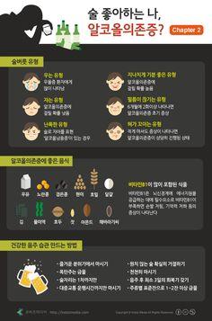 [Korean] 술 좋아하는 나, 알코올의존증? Chapter 2