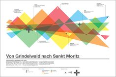 Von Grindelwald nach Sankt Moritz. Illustrative map charting out a European Holiday through five Alpine cities. Project is based on classic Swiss design incorporating Helvetica and elements of the Swiss flag.  / Kelsey Meyer Designs