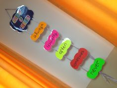 Adverbs of frequency on the wall - Done it. Super cute and easy way to remind the students of the most used Adverbs of Frequency...