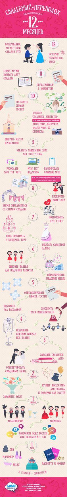 Wedding Marriage infographics. Свадебная инфографика создание свадебных сайтов