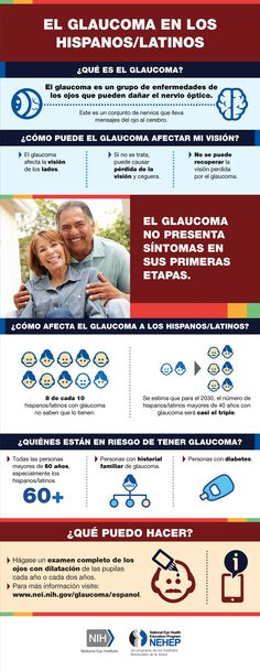 Glaucoma information for Hispanics/Latinos (Spanish version)