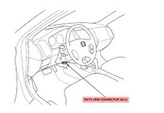 Image result for OBD location honda civic