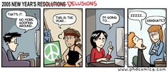 2005 New Year's delusions Phd Comics, School Humor, Goals, Writing, Being A Writer