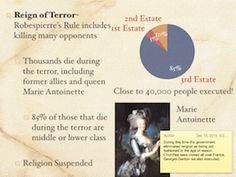 Reign of Terror, French Revolution: Revolution Brings Reform and Terror, Mr. Harms PowerPoint/Keynote Presentation  for the textbook: World History, Patterns of Interaction