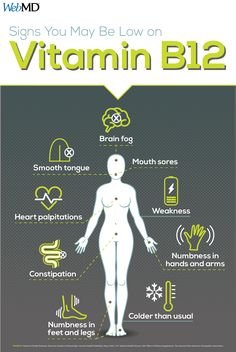 Slideshow Signs You Re Low On Vitamin B12